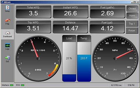 OBDLink SX (USB) - incl  OBDwiz Software