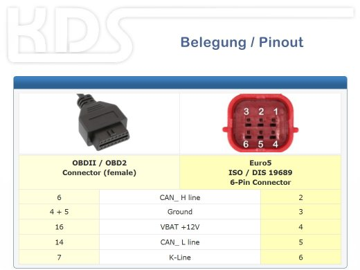 OBD Adapter Euro5 for Motorcycle 6 Pin to OBD2 (K-Line + CAN-Bus)