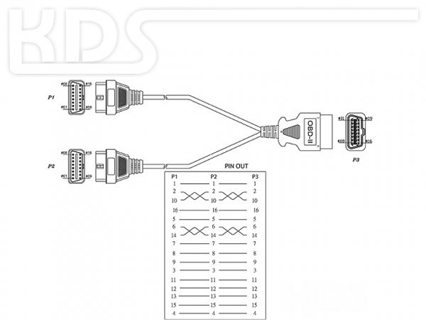 OBD-2 Cable Y-Cable F - HiQ - (J1962 M->2xF)